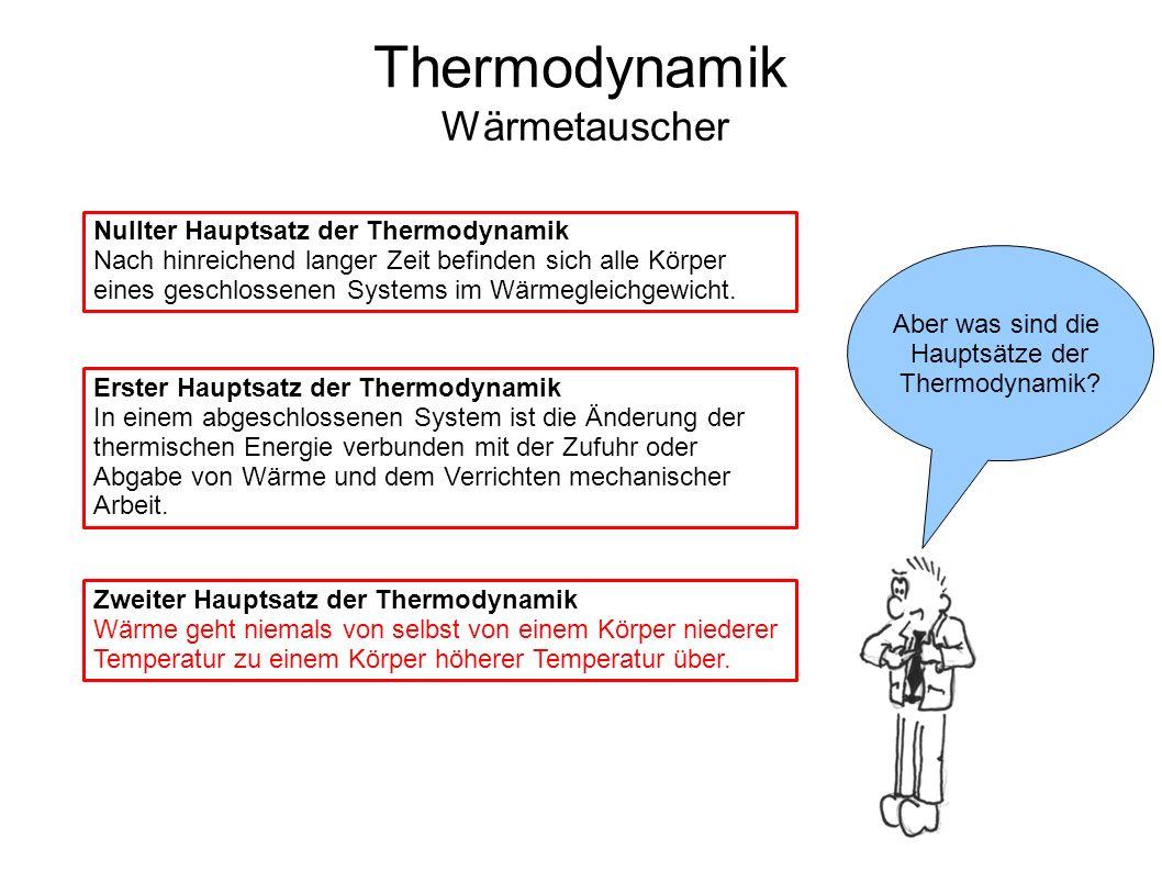 Thermodynamik Wärmetauscher Aber was sind die Hauptsätze der Thermodynamik? Zweiter Hauptsatz der Thermodynamik Wärme geht niemals von selbst von eine