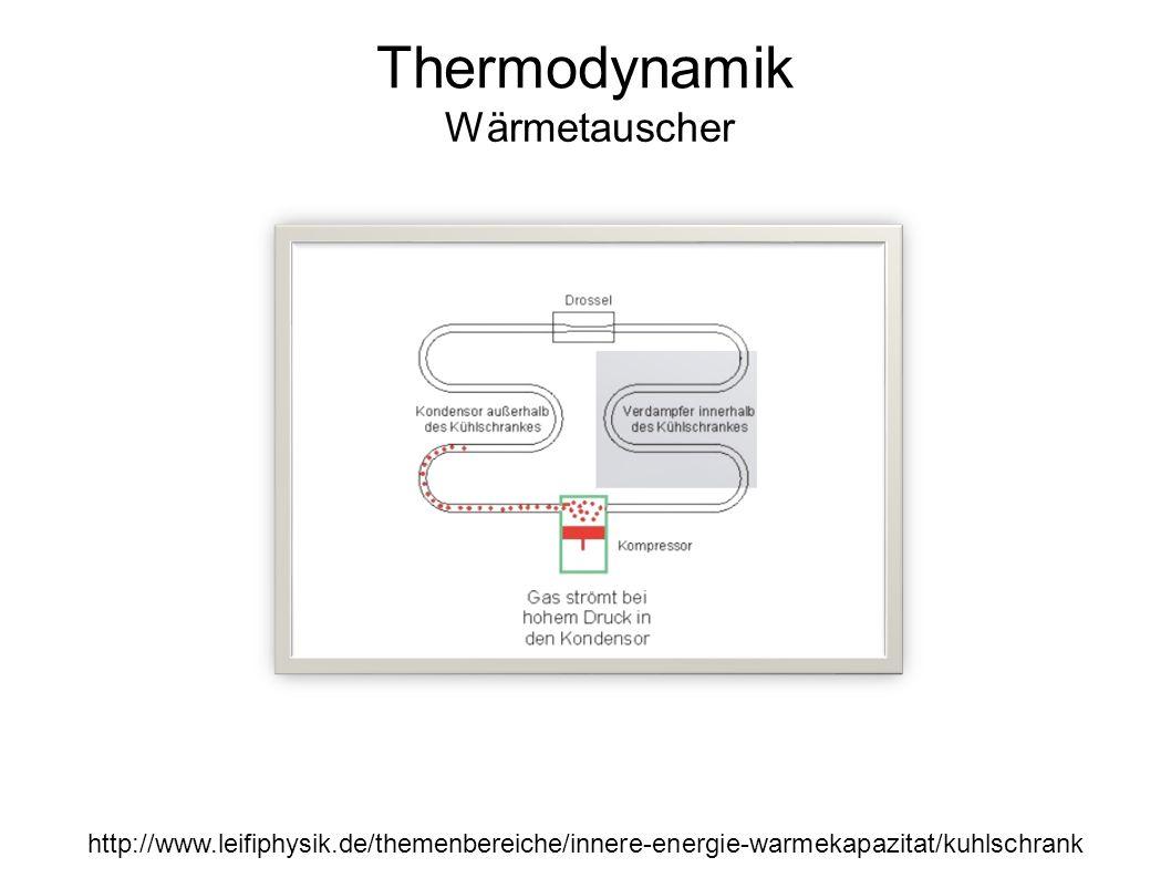 Thermodynamik Wärmetauscher http://www.leifiphysik.de/themenbereiche/innere-energie-warmekapazitat/kuhlschrank