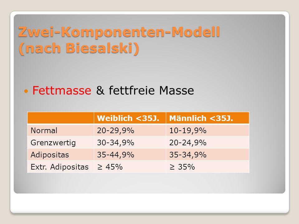 BIA - Ergebnisgrößen BCM –Body Cell Mass  Normwerte (18-75J):  m: 53-59%, w: 50-56% ECM – Extra Cellular Mass BCM = LBM ∙ φ ∙ k ECM = LBM - BCM