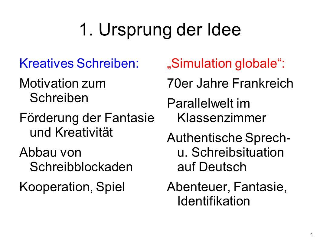 4 1. Ursprung der Idee Kreatives Schreiben: Motivation zum Schreiben Förderung der Fantasie und Kreativität Abbau von Schreibblockaden Kooperation, Sp