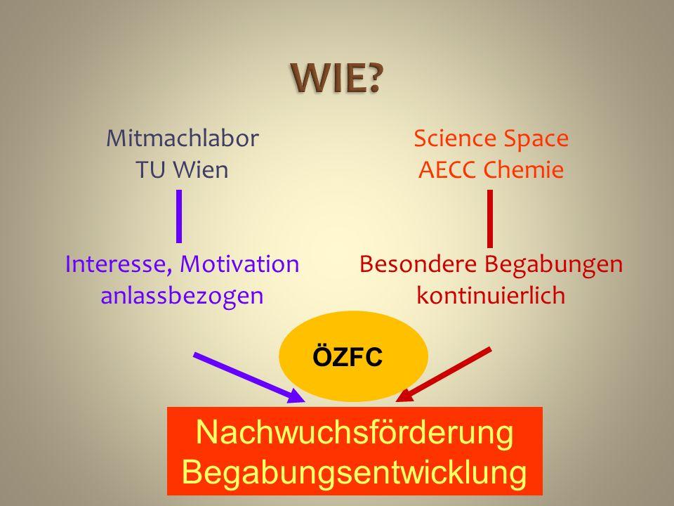 WIE? Mitmachlabor TU Wien Interesse, Motivation anlassbezogen Science Space AECC Chemie Besondere Begabungen kontinuierlich Nachwuchsförderung Begabun