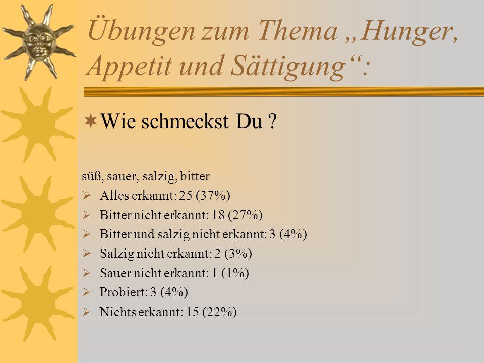 "Übungen zum Thema ""Hunger, Appetit und Sättigung"":  Wie schmeckst Du ? süß, sauer, salzig, bitter  Alles erkannt: 25 (37%)  Bitter nicht erkannt: 1"