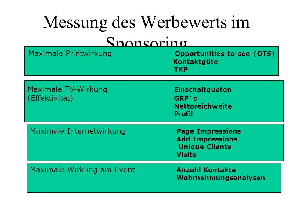 Messung des Werbewerts im Sponsoring Messkennzahlen Maximale Printwirkung Opportunities-to-see (OTS) Kontaktgüte TKP Maximale TV-Wirkung Einschaltquot