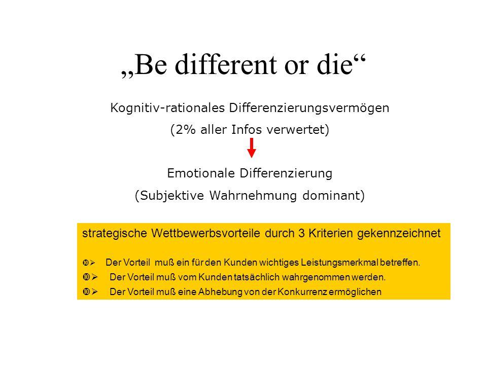 """""""Be different or die Kognitiv-rationales Differenzierungsvermögen (2% aller Infos verwertet) Emotionale Differenzierung (Subjektive Wahrnehmung dominant) strategische Wettbewerbsvorteile durch 3 Kriterien gekennzeichnet  Der Vorteil muß ein für den Kunden wichtiges Leistungsmerkmal betreffen."""