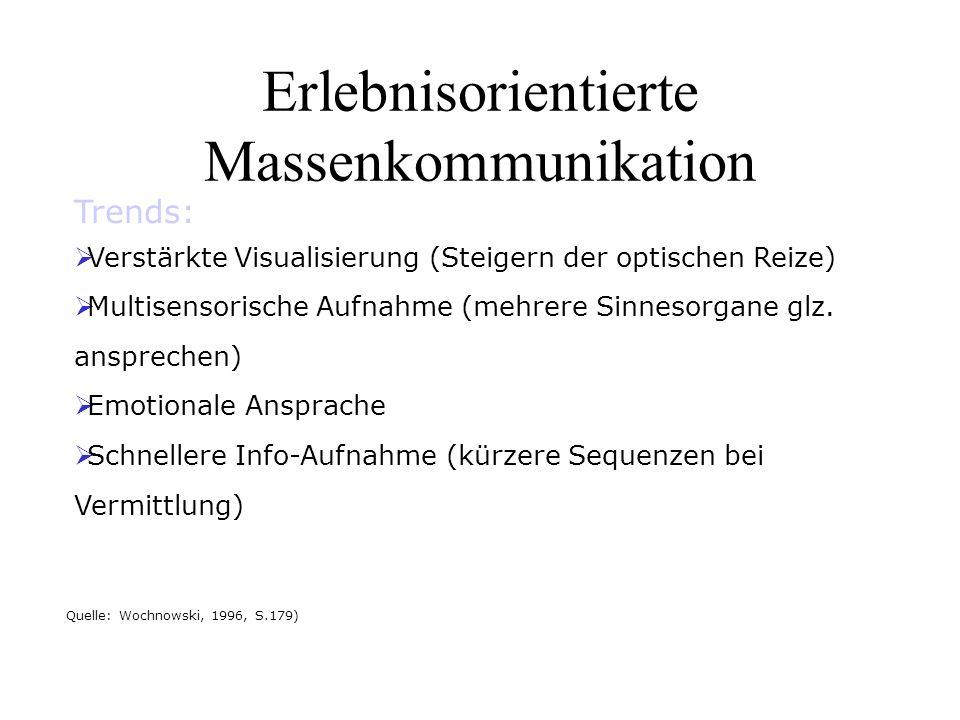 Erlebnisorientierte Massenkommunikation Quelle: Wochnowski, 1996, S.179) Trends:  Verstärkte Visualisierung (Steigern der optischen Reize)  Multisensorische Aufnahme (mehrere Sinnesorgane glz.