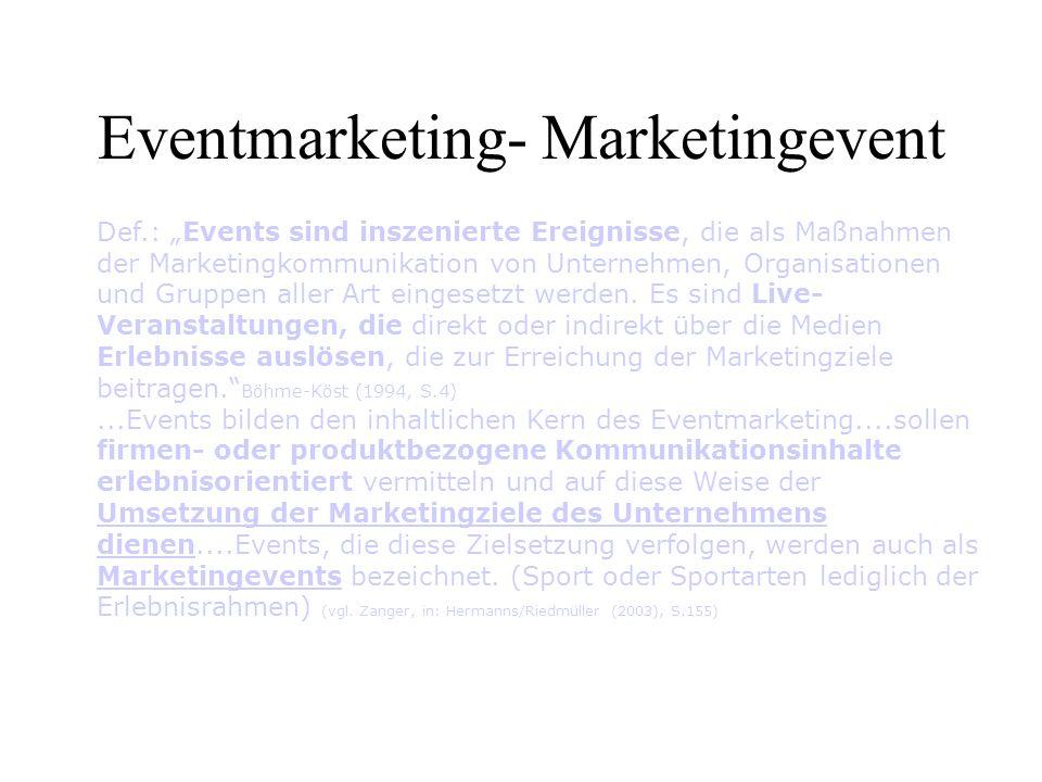 """Eventmarketing- Marketingevent Def.: """"Events sind inszenierte Ereignisse, die als Maßnahmen der Marketingkommunikation von Unternehmen, Organisationen und Gruppen aller Art eingesetzt werden."""