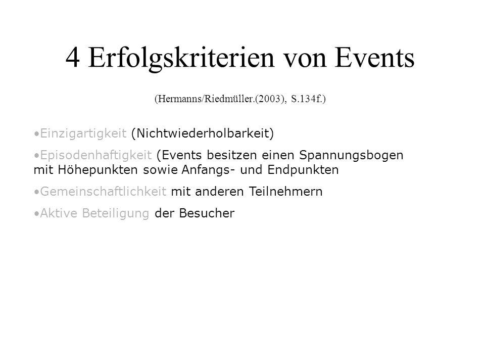 4 Erfolgskriterien von Events (Hermanns/Riedmüller.(2003), S.134f.) Einzigartigkeit (Nichtwiederholbarkeit) Episodenhaftigkeit (Events besitzen einen Spannungsbogen mit Höhepunkten sowie Anfangs- und Endpunkten Gemeinschaftlichkeit mit anderen Teilnehmern Aktive Beteiligung der Besucher
