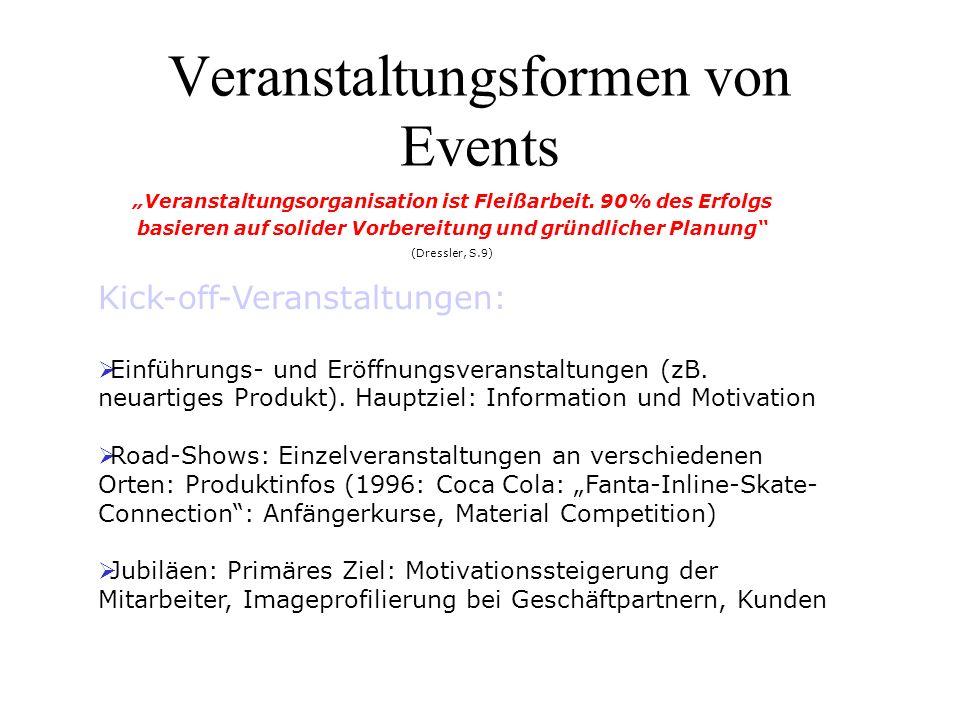 Veranstaltungsformen von Events Kick-off-Veranstaltungen:  Einführungs- und Eröffnungsveranstaltungen (zB. neuartiges Produkt). Hauptziel: Informatio