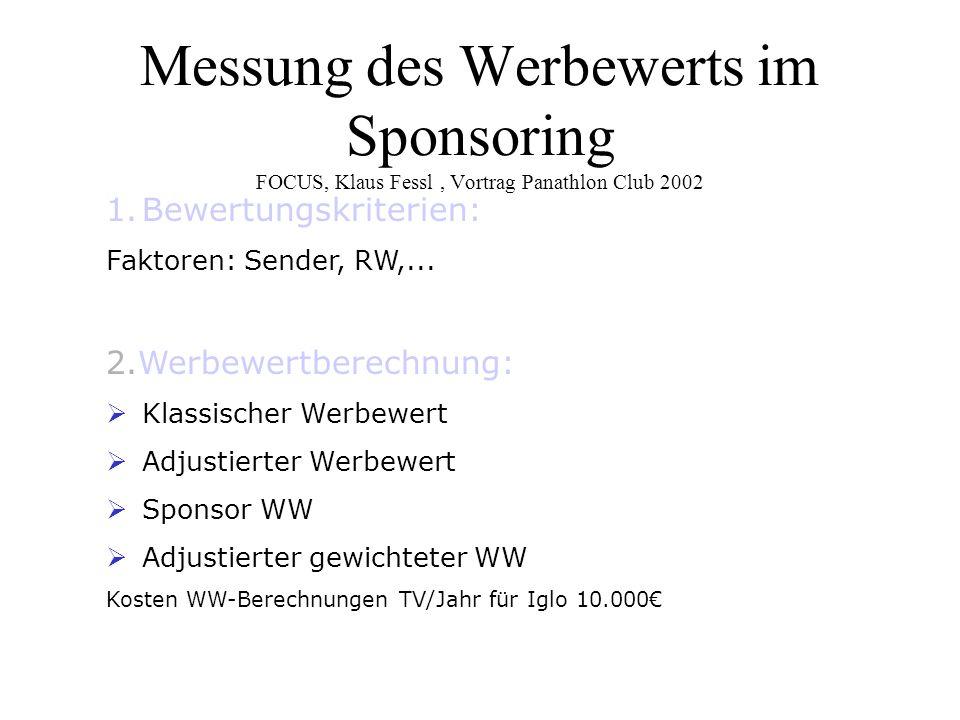 Messung des Werbewerts im Sponsoring FOCUS, Klaus Fessl, Vortrag Panathlon Club 2002 1.Bewertungskriterien: Faktoren: Sender, RW,... 2.Werbewertberech