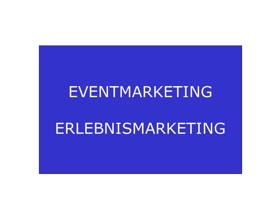 Charakteristika von Events (Hermanns/Riedmüller.(2003), S.134f.) Events sind vom Unternehmen initiierte Veranstaltungen ohne Verkaufscharakter Events unterscheiden sich bewußt von der Alltagswirklichkeit der Zielgruppe Events setzen Werbebotschaften in tatsächlich erlebbaren Ereignissen um, d.h.