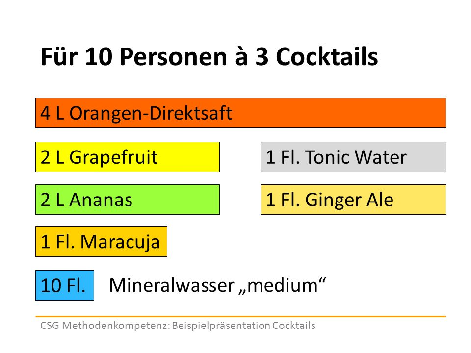 """Für 10 Personen à 3 Cocktails 10 Fl. 4 L Orangen-Direktsaft Mineralwasser """"medium"""" CSG Methodenkompetenz: Beispielpräsentation Cocktails 2 L Grapefrui"""