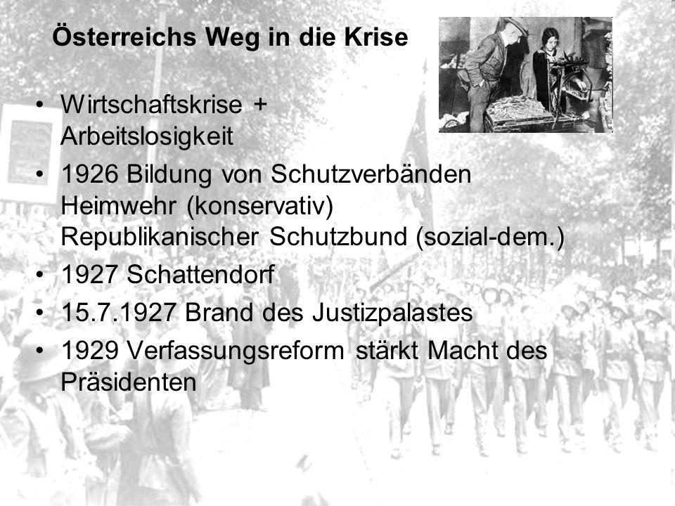 Österreichs Weg in die Krise Wirtschaftskrise + Arbeitslosigkeit 1926 Bildung von Schutzverbänden Heimwehr (konservativ) Republikanischer Schutzbund (