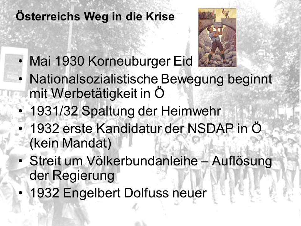 Österreichs Weg in die Krise Mai 1930 Korneuburger Eid Nationalsozialistische Bewegung beginnt mit Werbetätigkeit in Ö 1931/32 Spaltung der Heimwehr 1932 erste Kandidatur der NSDAP in Ö (kein Mandat) Streit um Völkerbundanleihe – Auflösung der Regierung 1932 Engelbert Dolfuss neuer