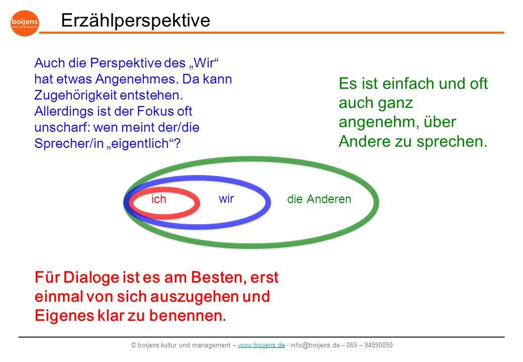 © boijens kultur und management – www.boijens.de - info@boijens.de – 069 – 94590050www.boijens.de Vier Praktiken im Dialog DIE EIGENE STIMME HÖREN LASSEN HINHÖREN INNEHALTEN RESPEKTIEREN So reden, wie es einem entsprich, von Herzen sprechen Ausdrücken, was in einem entsteht und gesagt werden will (selbst/ Andere).