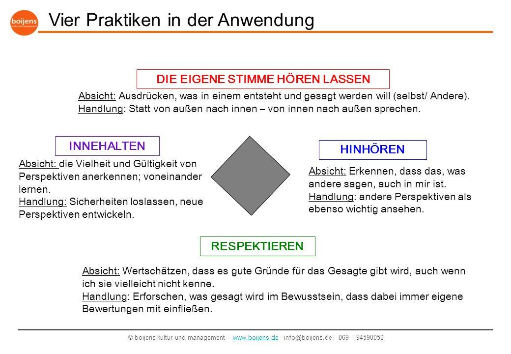 © boijens kultur und management – www.boijens.de - info@boijens.de – 069 – 94590050www.boijens.de Entwicklungsmöglichkeiten in Dialogen