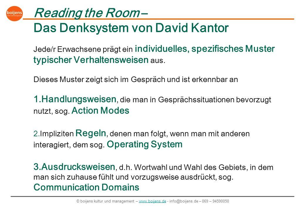 © boijens kultur und management – www.boijens.de - info@boijens.de – 069 – 94590050www.boijens.de Handlungsweisen/ - Action Modes
