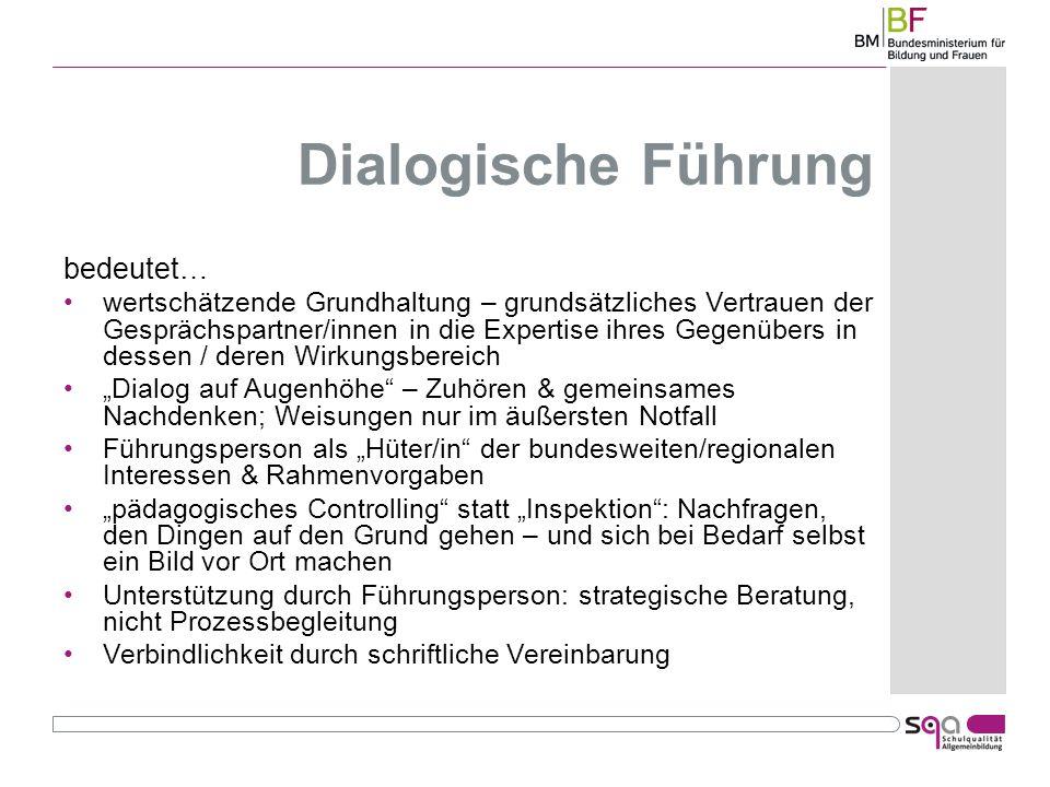 """Dialogische Führung bedeutet… wertschätzende Grundhaltung – grundsätzliches Vertrauen der Gesprächspartner/innen in die Expertise ihres Gegenübers in dessen / deren Wirkungsbereich """"Dialog auf Augenhöhe – Zuhören & gemeinsames Nachdenken; Weisungen nur im äußersten Notfall Führungsperson als """"Hüter/in der bundesweiten/regionalen Interessen & Rahmenvorgaben """"pädagogisches Controlling statt """"Inspektion : Nachfragen, den Dingen auf den Grund gehen – und sich bei Bedarf selbst ein Bild vor Ort machen Unterstützung durch Führungsperson: strategische Beratung, nicht Prozessbegleitung Verbindlichkeit durch schriftliche Vereinbarung"""