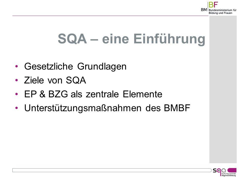 SQA – eine Einführung Gesetzliche Grundlagen Ziele von SQA EP & BZG als zentrale Elemente Unterstützungsmaßnahmen des BMBF