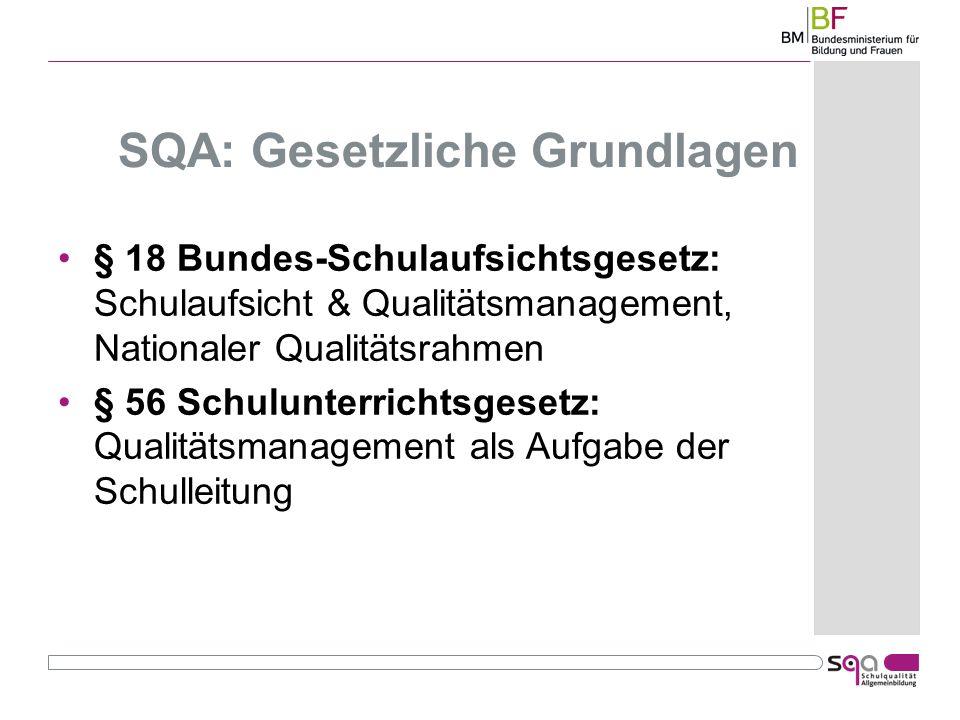 SQA: Gesetzliche Grundlagen § 18 Bundes-Schulaufsichtsgesetz: Schulaufsicht & Qualitätsmanagement, Nationaler Qualitätsrahmen § 56 Schulunterrichtsgesetz: Qualitätsmanagement als Aufgabe der Schulleitung