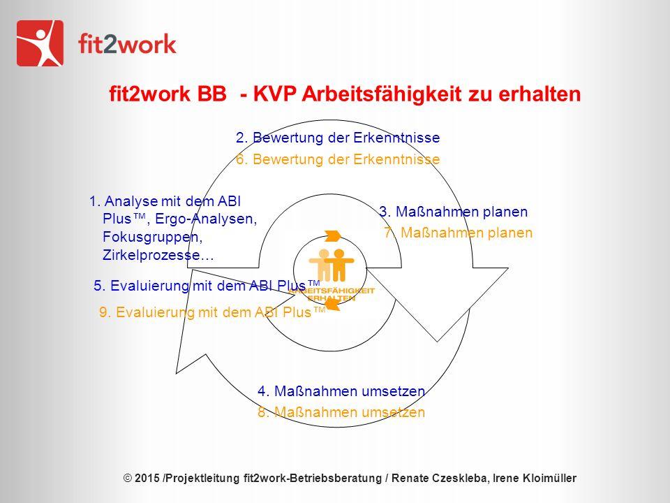 © 2015 /Projektleitung fit2work-Betriebsberatung / Renate Czeskleba, Irene Kloimüller 1.