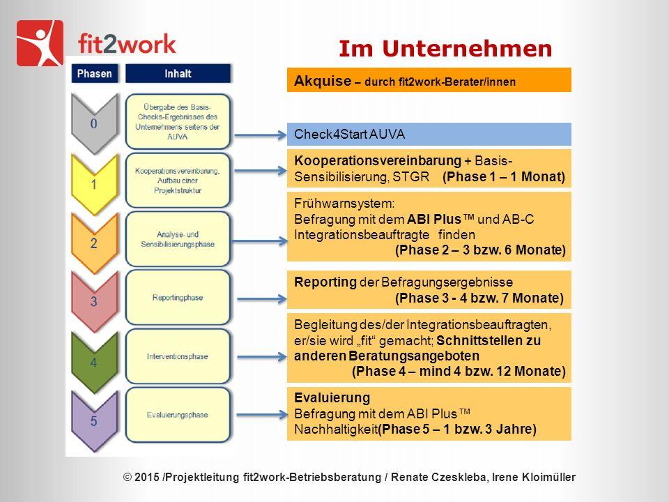 © 2015 /Projektleitung fit2work-Betriebsberatung / Renate Czeskleba, Irene Kloimüller Im Unternehmen Reporting der Befragungsergebnisse (Phase 3 - 4 bzw.