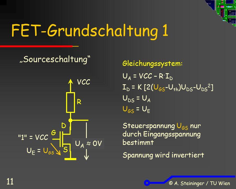 © A. Steininger / TU Wien 11 FET-Grundschaltung 1 G S D VCC
