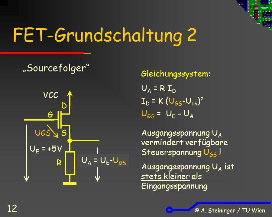"""© A. Steininger / TU Wien 12 FET-Grundschaltung 2 """"Sourcefolger"""" Gleichungssystem: U A = R. I D I D = K (U GS -U th ) 2 U GS = U E - U A VCC G S D R U"""