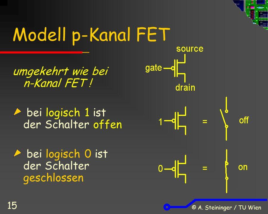 © A. Steininger / TU Wien 15 Modell p-Kanal FET umgekehrt wie bei n-Kanal FET ! bei logisch 1 ist der Schalter offen bei logisch 0 ist der Schalter ge