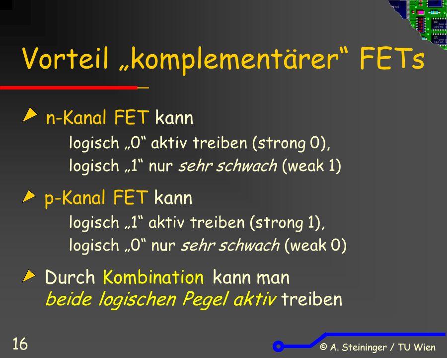 """© A. Steininger / TU Wien 16 Vorteil """"komplementärer"""" FETs n-Kanal FET kann logisch """"0"""" aktiv treiben (strong 0), logisch """"1"""" nur sehr schwach (weak 1"""