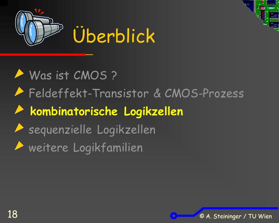 © A. Steininger / TU Wien 18 Was ist CMOS ? Feldeffekt-Transistor & CMOS-Prozess kombinatorische Logikzellen sequenzielle Logikzellen weitere Logikfam