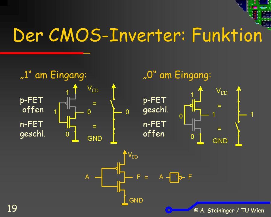 """© A. Steininger / TU Wien 19 Der CMOS-Inverter: Funktion """"1"""" am Eingang: p-FET offen n-FET geschl. """"0"""" am Eingang: p-FET geschl. n-FET offen"""