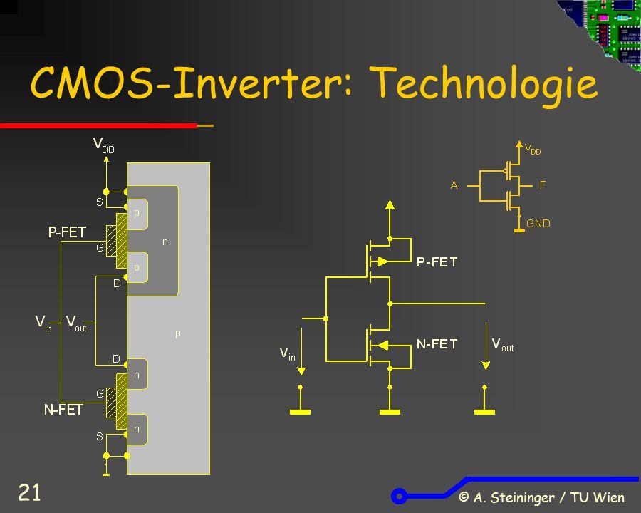 © A. Steininger / TU Wien 21 CMOS-Inverter: Technologie