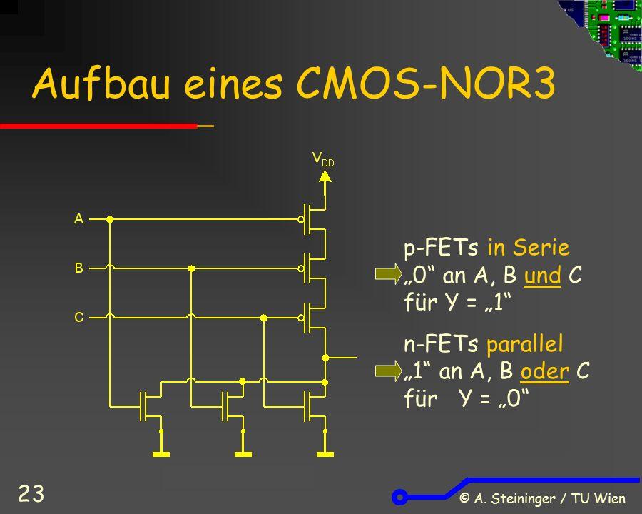"""© A. Steininger / TU Wien 23 Aufbau eines CMOS-NOR3 p-FETs in Serie """"0"""" an A, B und C für Y = """"1"""" n-FETs parallel """"1"""" an A, B oder C für Y = """"0"""""""