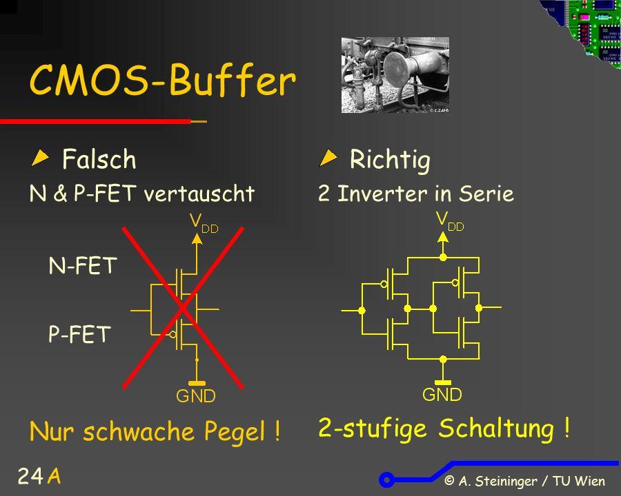 © A. Steininger / TU Wien 24 CMOS-Buffer Falsch N & P-FET vertauscht N-FET P-FET Nur schwache Pegel ! Richtig 2 Inverter in Serie 2-stufige Schaltung