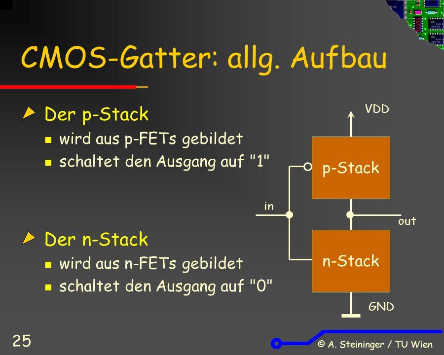© A. Steininger / TU Wien 25 CMOS-Gatter: allg. Aufbau Der p-Stack wird aus p-FETs gebildet schaltet den Ausgang auf