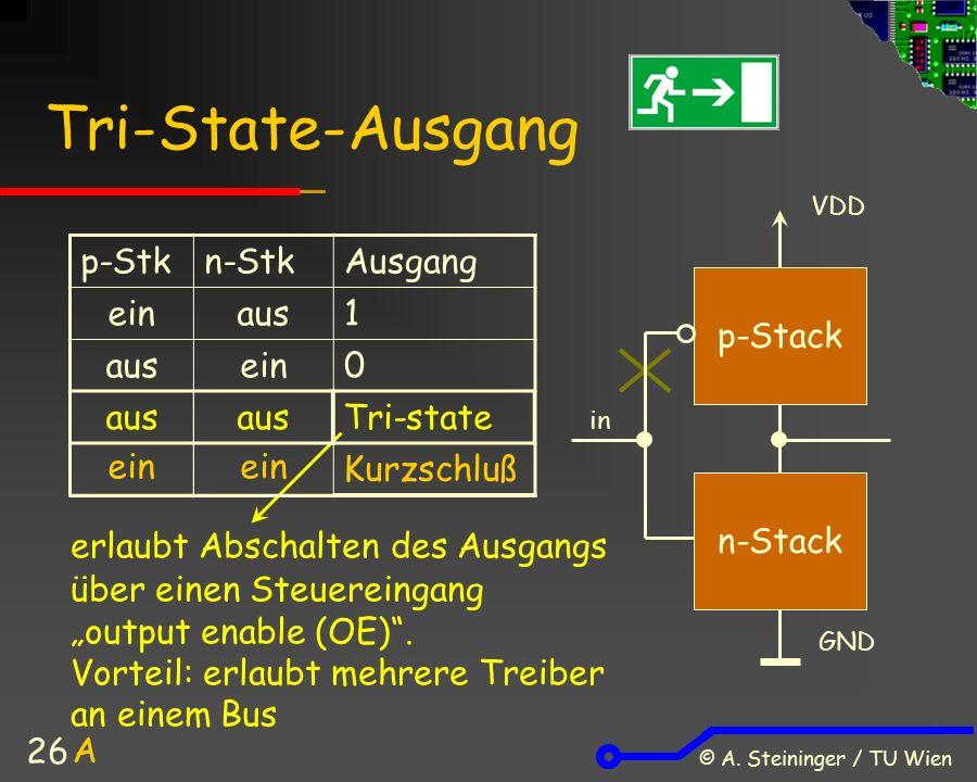 """© A. Steininger / TU Wien 26 Tri-State-Ausgang erlaubt Abschalten des Ausgangs über einen Steuereingang """"output enable (OE)"""". Vorteil: erlaubt mehrere"""