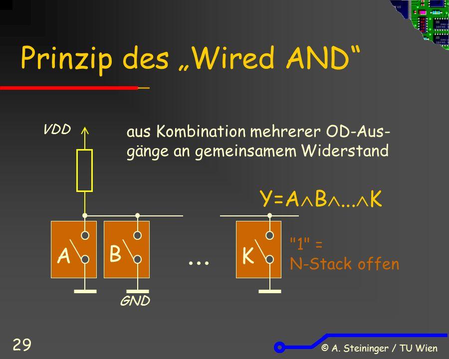 "© A. Steininger / TU Wien 29 Prinzip des ""Wired AND""... A B K VDD GND Y=A  B ...  K"
