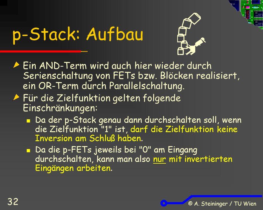 © A. Steininger / TU Wien 32 p-Stack: Aufbau Ein AND-Term wird auch hier wieder durch Serienschaltung von FETs bzw. Blöcken realisiert, ein OR-Term du