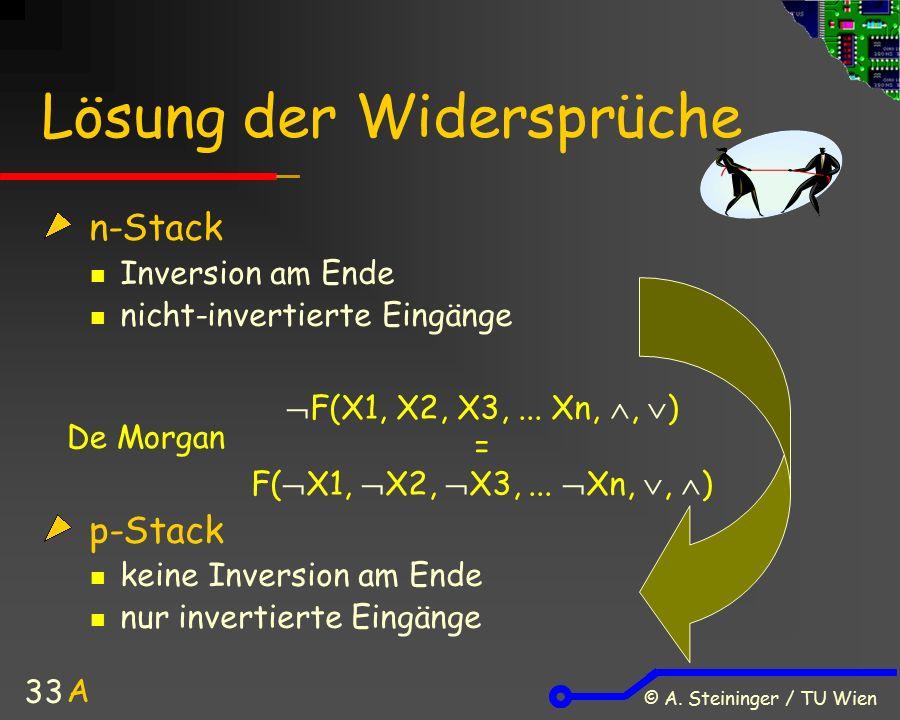 © A. Steininger / TU Wien 33 Lösung der Widersprüche n-Stack Inversion am Ende nicht-invertierte Eingänge p-Stack keine Inversion am Ende nur invertie