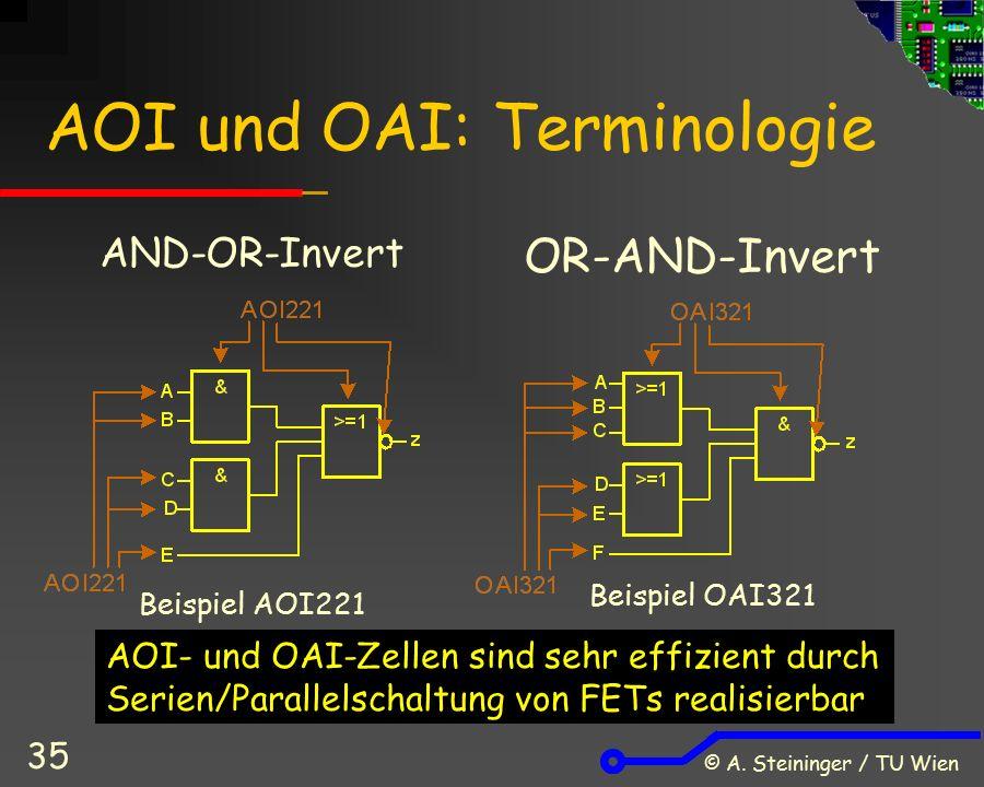 © A. Steininger / TU Wien 35 AOI und OAI: Terminologie AND-OR-Invert Beispiel AOI221 OR-AND-Invert Beispiel OAI321 AOI- und OAI-Zellen sind sehr effiz