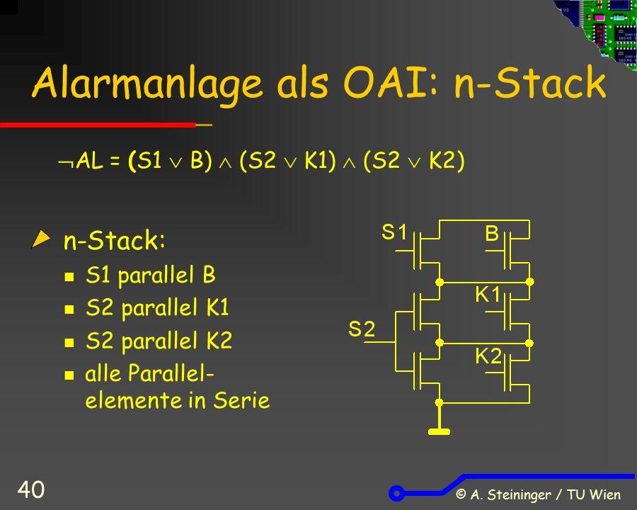 © A. Steininger / TU Wien 40 Alarmanlage als OAI: n-Stack n-Stack: S1 parallel B S2 parallel K1 S2 parallel K2 alle Parallel- elemente in Serie  AL =