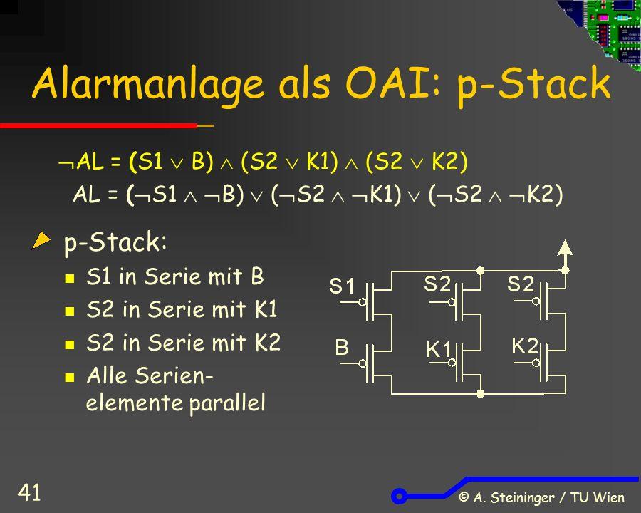 © A. Steininger / TU Wien 41 Alarmanlage als OAI: p-Stack p-Stack: S1 in Serie mit B S2 in Serie mit K1 S2 in Serie mit K2 Alle Serien- elemente paral