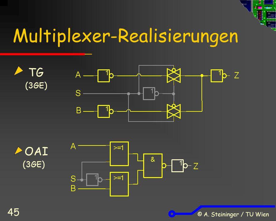 © A. Steininger / TU Wien 45 Multiplexer-Realisierungen TG OAI (3GE)
