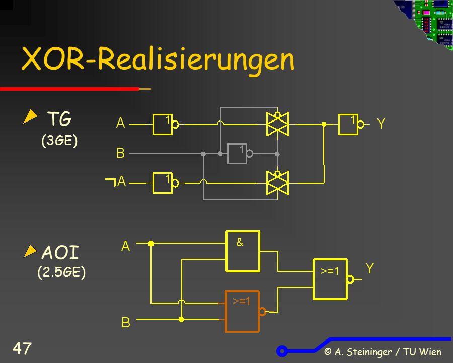 © A. Steininger / TU Wien 47 XOR-Realisierungen TG AOI (3GE) (2.5GE)