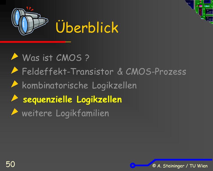© A. Steininger / TU Wien 50 Was ist CMOS ? Feldeffekt-Transistor & CMOS-Prozess kombinatorische Logikzellen sequenzielle Logikzellen weitere Logikfam