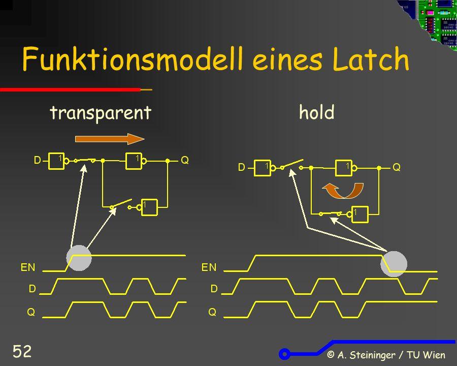 © A. Steininger / TU Wien 52 Funktionsmodell eines Latch transparenthold