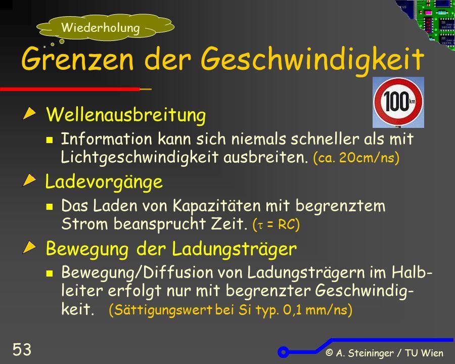 © A. Steininger / TU Wien 53 Grenzen der Geschwindigkeit Wellenausbreitung Information kann sich niemals schneller als mit Lichtgeschwindigkeit ausbre