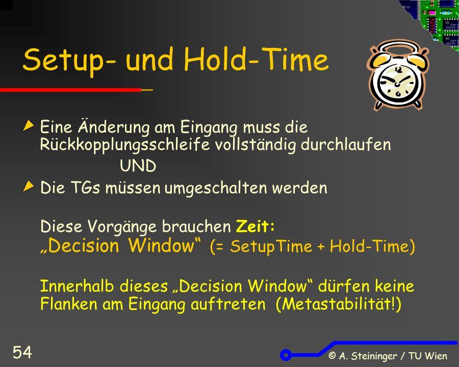 © A. Steininger / TU Wien 54 Setup- und Hold-Time Eine Änderung am Eingang muss die Rückkopplungsschleife vollständig durchlaufen UND Die TGs müssen u