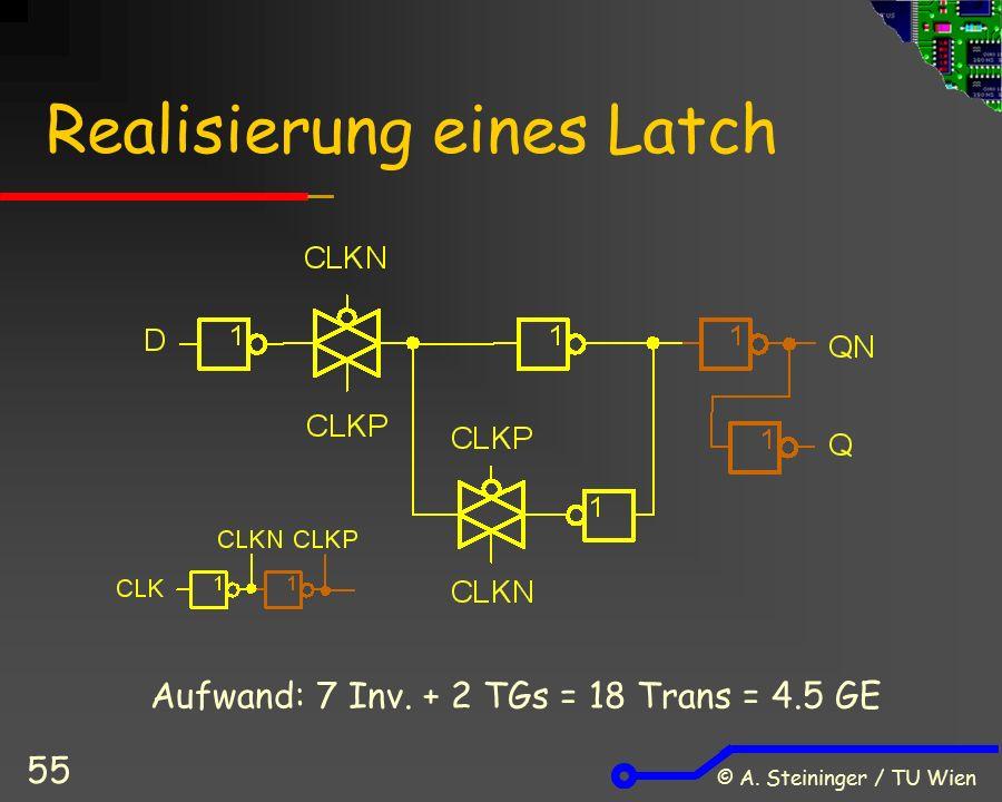 © A. Steininger / TU Wien 55 Realisierung eines Latch Aufwand: 7 Inv. + 2 TGs = 18 Trans = 4.5 GE