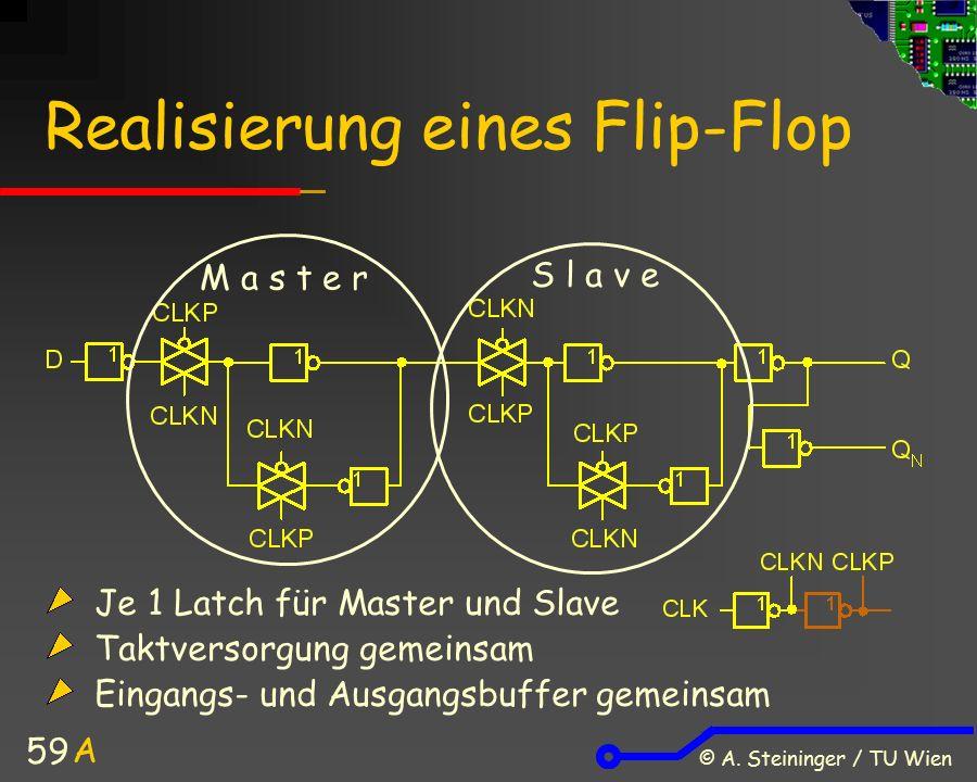 © A. Steininger / TU Wien 59 Realisierung eines Flip-Flop Je 1 Latch für Master und Slave Taktversorgung gemeinsam Eingangs- und Ausgangsbuffer gemein